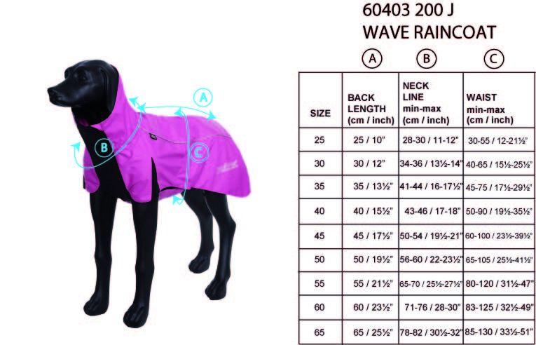 rukka-pets-wave-hondenregenjas-size-chart