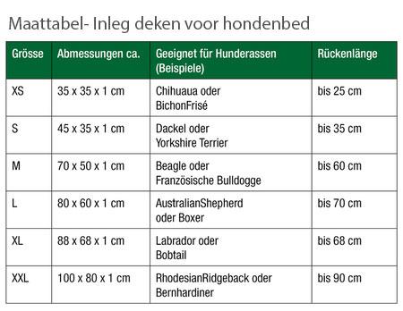 Doctor-Bark-inleg-deken-voor-hondenbed-maattabel-NL