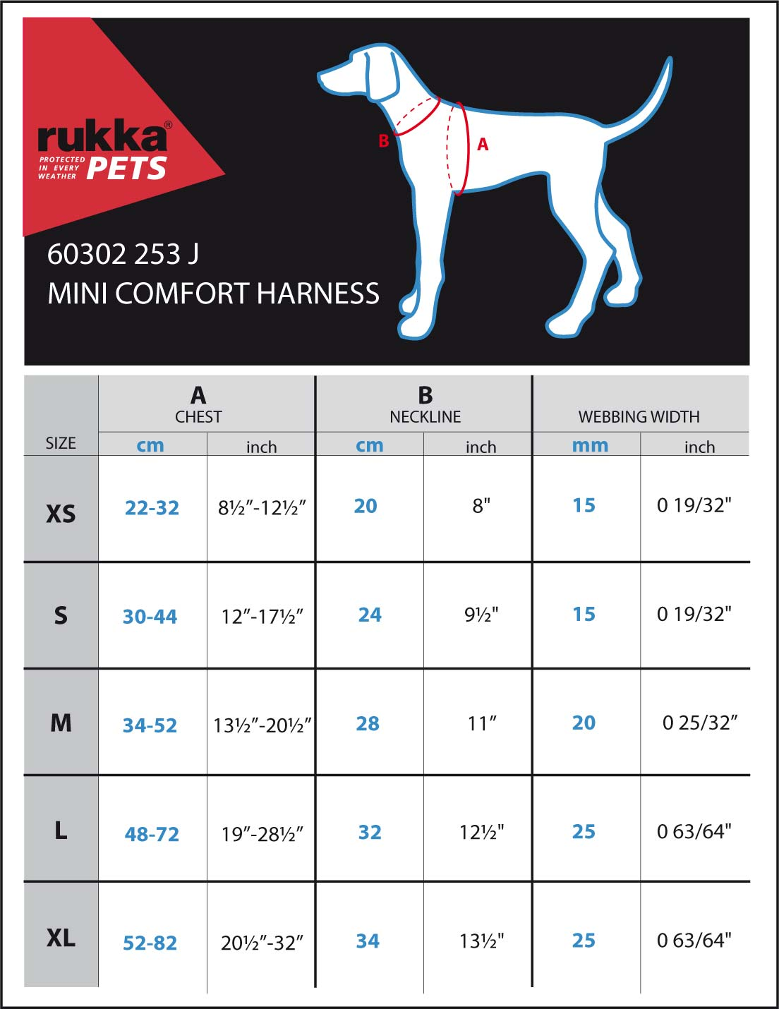 MINI-COMFORT-HARNESS-SIZE-CHART